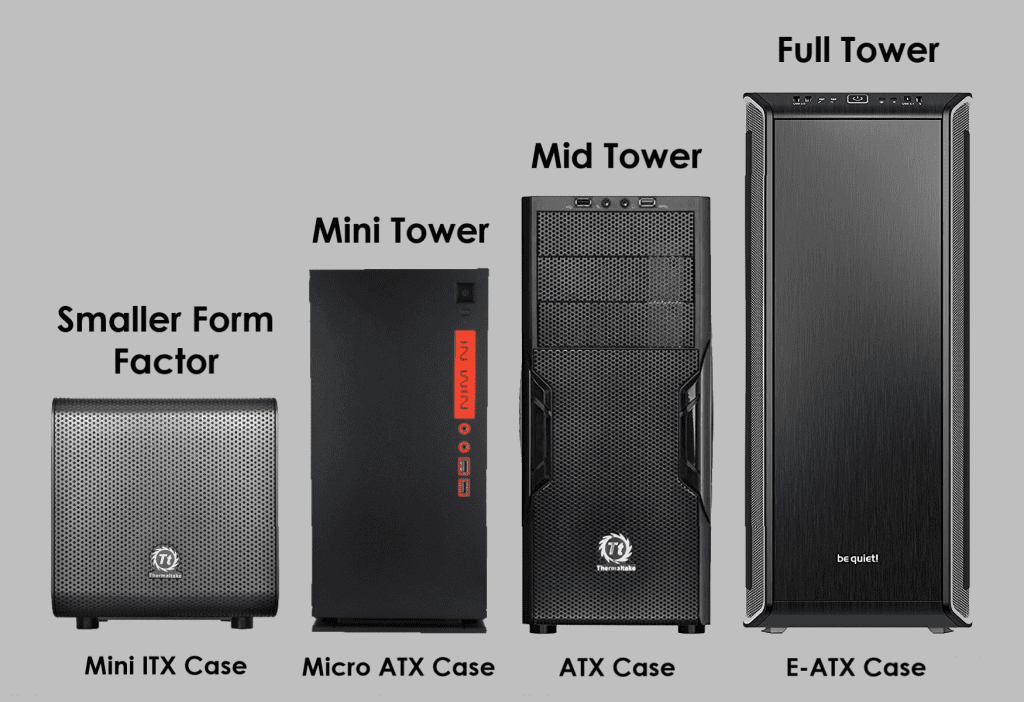 Computer Case Size Comparison Chart