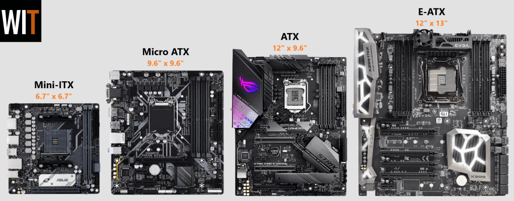 Motherboard Sizes Comparison Chart